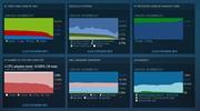 Steam štatistiky stále viac ukázujú hardvérové pomery v Číne