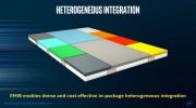 Intel Kaby Lake-G procesor bude skladaný z rôznych častí na novej technológii