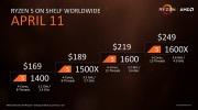 AMD Ryzen 5 procesory prídu 11. apríla