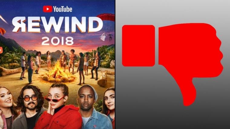 Aké videá boli najsledovanejšie na Youtube?