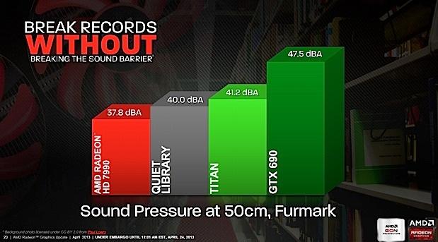 AMD chystá duálnu grafiku Radeon HD 7990