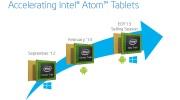 Nov� Atom od Intelu bude orientovan� na hry