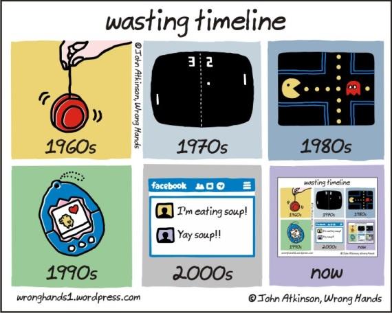 Strata času v minulosti a dnes