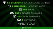 Xbox One m� dnes jeden rok