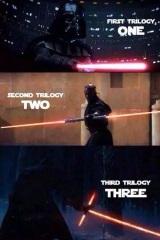 Evol�cia Star Wars