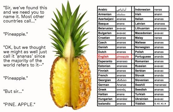 Anan�s je anan�s