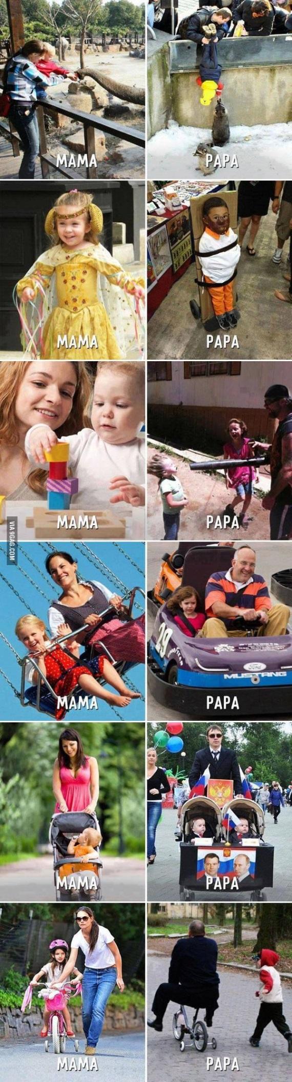Rozdiel medzi matkou a otcom