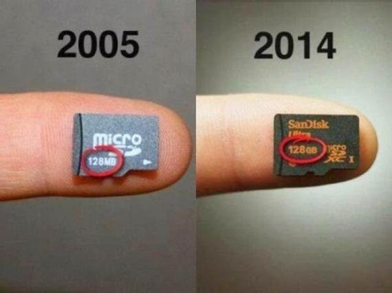 Rozdiel 9 rokov