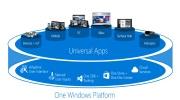 Microsoft predstavil univerz�lne aplik�cie pre Windows 10 zariadenia