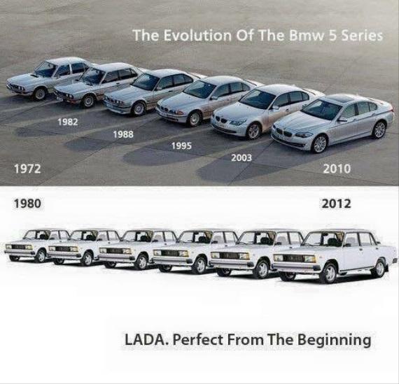 Evol�cia