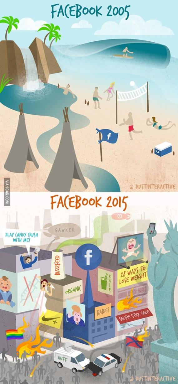 Facebook vtedy a teraz