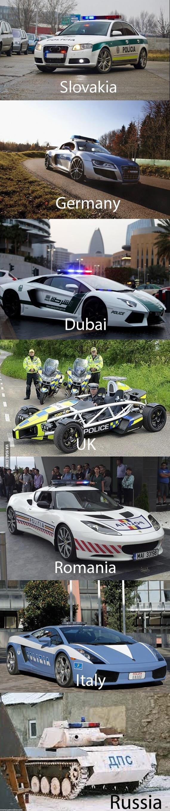 Najlepšie policajné autá v jednotlivých krajinách