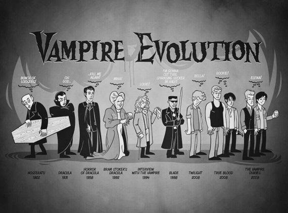 Evolúcia upírov vo filmoch