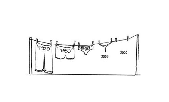 Evolúcia ženských nohavičiek