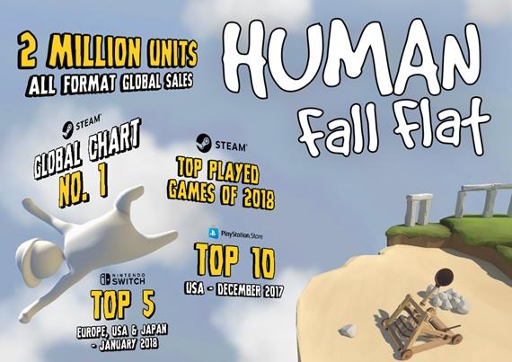 Human Fall Flat sa predajmi veľmi darí