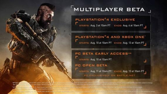 Call of Duty Black Ops 4 beta naplánovaná