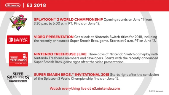 Nintendo oznámilo svoje E3 plány