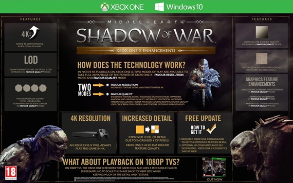Detaily Xbox One X updatu pre Shadow of War