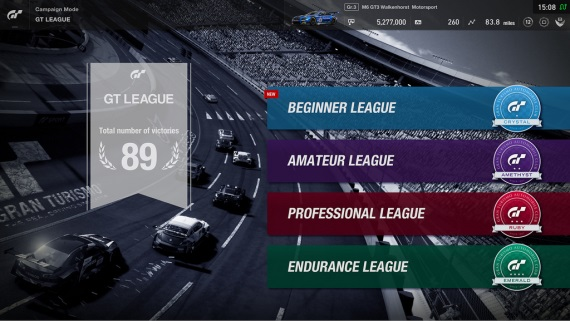 Gran Turismo Sport dostane režim GT League, ponúkne klasickú kampaň
