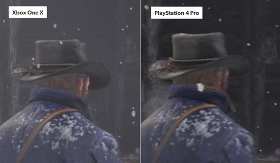 Analýza výkonu Red Dead Redemption 2