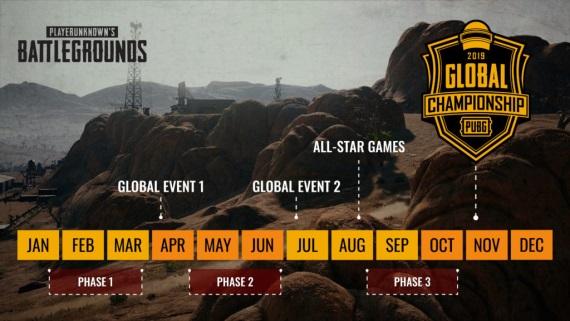 PUBG dostane budúci rok eSports ligu so záverečným globálnym šampionátom