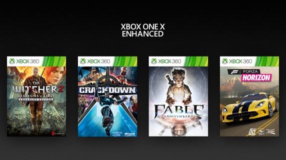 Microsoft vylepšil ďalšie Xbox 360 tituly do 4K rozlíšenia na Xbox One X