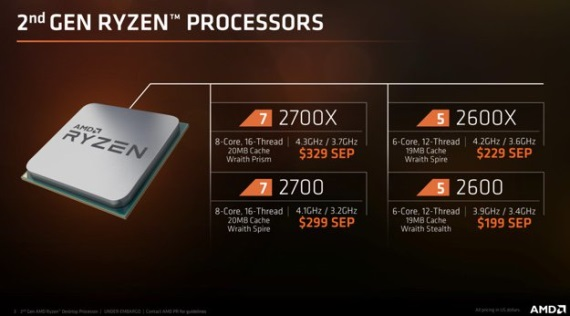 Benchmarky nových Ryzen procesorov ukazujú postup vo výkone