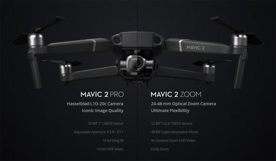 DJI predstavil nové drony Mavic 2 Pro a Mavic 2 Zoom