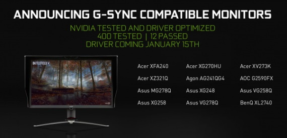 Nvidia vydala nové ovládače s podporou Freesync monitorov a RTX 2060