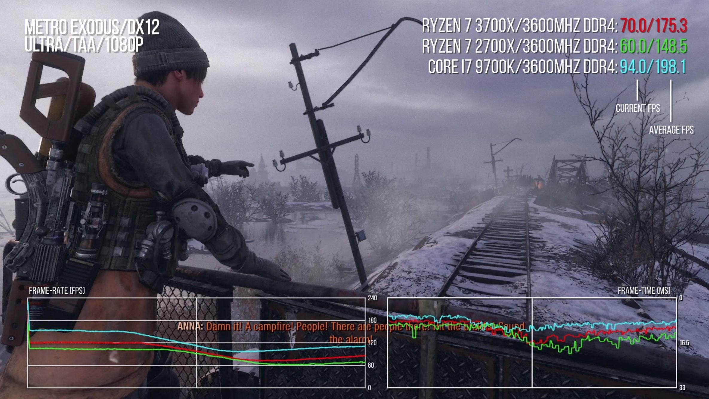 Porovnanie Ryzen 7 3700X vs Core i7 9700K   Sector