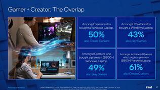 Intel inauguró la exposición Computex con su presentación
