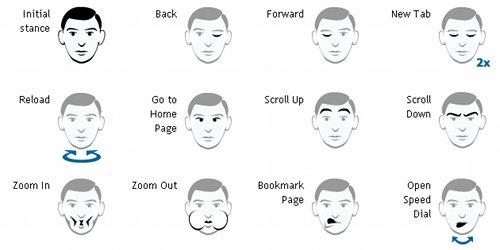 1. Apríl: Ovládanie Opery mimikou tváre