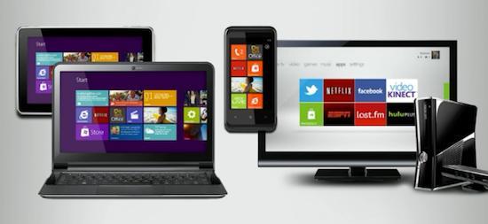 Microsoft vytvára jednotný ekosystém