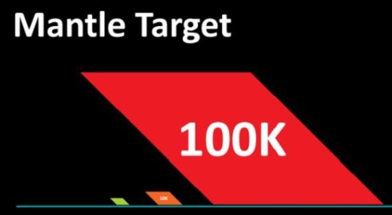 AMD predviedlo Mantle demo