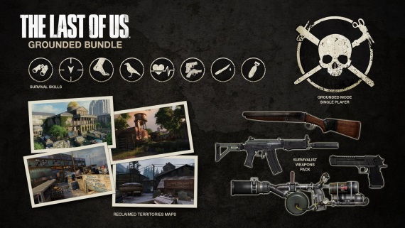 The Last of Us dostane ďalšie DLC - Grounded Bundle