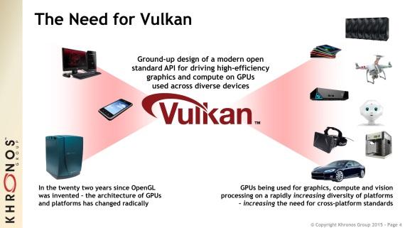 Z OpenGL je už Vulkan, zaradí sa k DX12 a Mantle