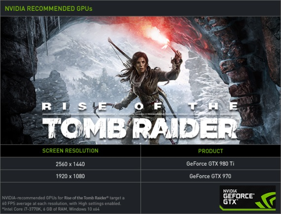 Nvidia doporučuje GTX970 pre 60 fps v Rise of the Tomb Raider