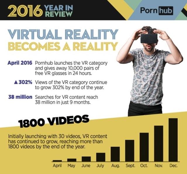 najväčší péro porno húb